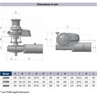 Lofrans X4 Windlass - Low Profile