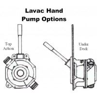 Manual Hand Pump Options