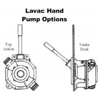 Manual Hand Pump Options